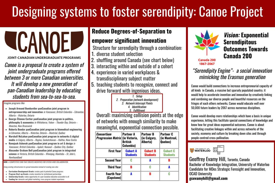 Canoe Serendipity Poster GCEH